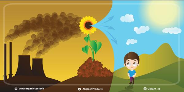 گازهای گلخانه ای و کشاورزی ارگانیک
